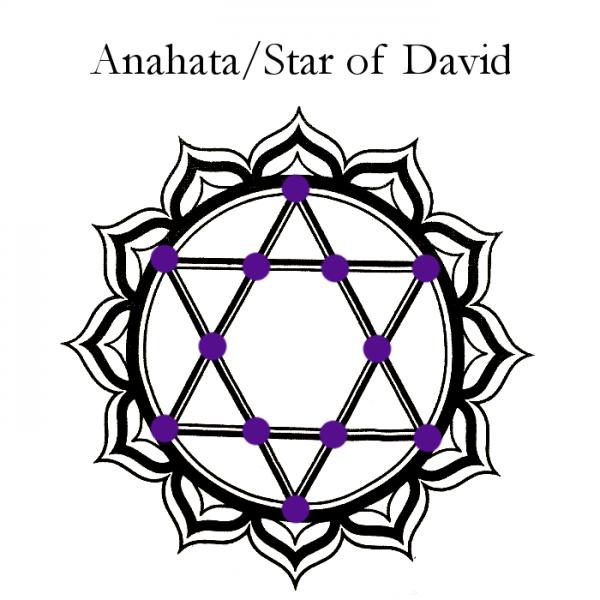 Anahata Grid Cloth Accessories anahata
